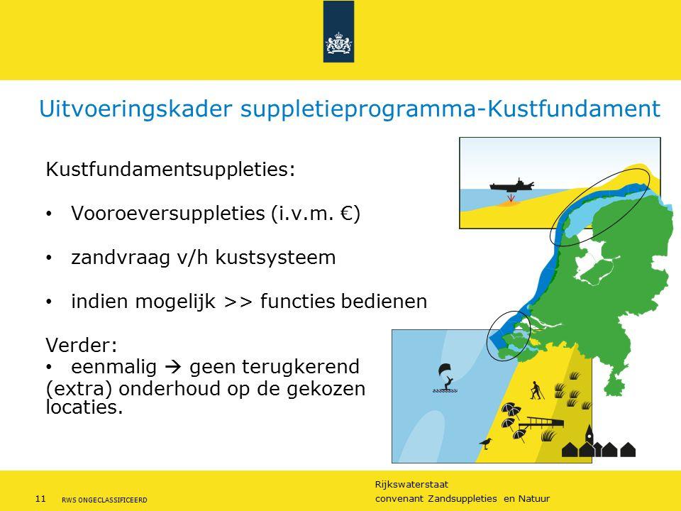 Rijkswaterstaat 11convenant Zandsuppleties en Natuur RWS ONGECLASSIFICEERD Uitvoeringskader suppletieprogramma-Kustfundament Kustfundamentsuppleties: Vooroeversuppleties (i.v.m.