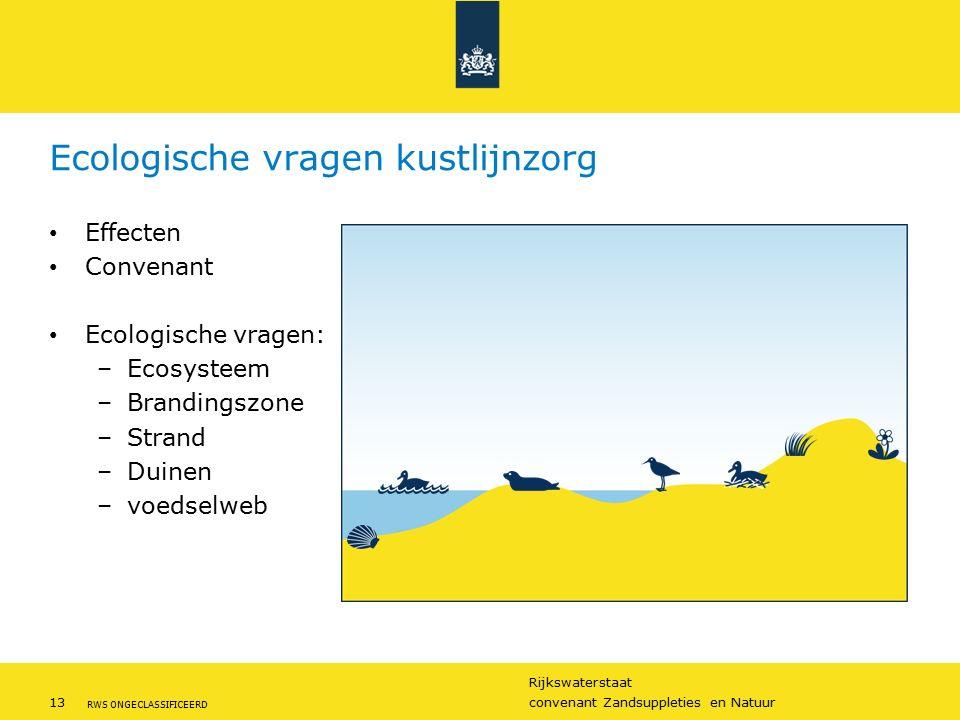 Rijkswaterstaat 13convenant Zandsuppleties en Natuur RWS ONGECLASSIFICEERD Ecologische vragen kustlijnzorg Effecten Convenant Ecologische vragen: –Ecosysteem –Brandingszone –Strand –Duinen –voedselweb