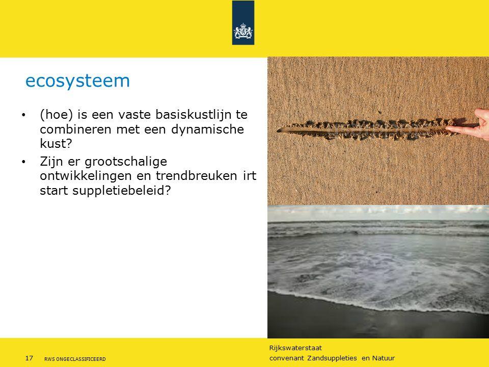 Rijkswaterstaat 17convenant Zandsuppleties en Natuur RWS ONGECLASSIFICEERD ecosysteem (hoe) is een vaste basiskustlijn te combineren met een dynamische kust.