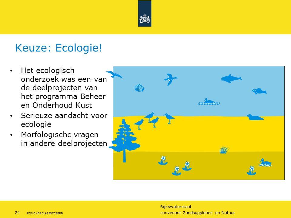 Rijkswaterstaat 24convenant Zandsuppleties en Natuur RWS ONGECLASSIFICEERD Keuze: Ecologie.