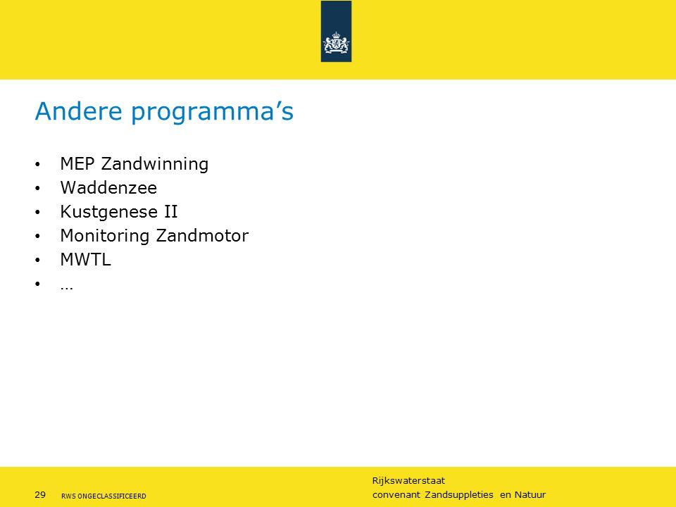 Rijkswaterstaat 29convenant Zandsuppleties en Natuur RWS ONGECLASSIFICEERD Andere programma's MEP Zandwinning Waddenzee Kustgenese II Monitoring Zandmotor MWTL …
