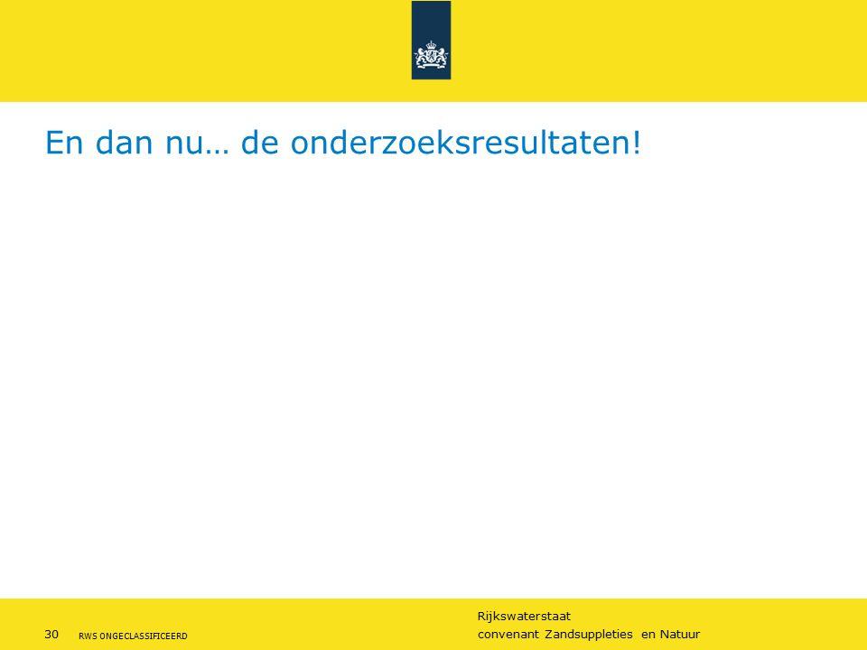 Rijkswaterstaat 30convenant Zandsuppleties en Natuur RWS ONGECLASSIFICEERD En dan nu… de onderzoeksresultaten!