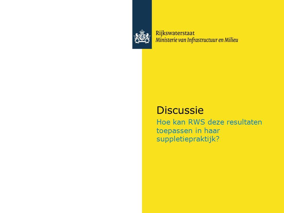 Discussie Hoe kan RWS deze resultaten toepassen in haar suppletiepraktijk?