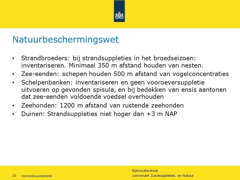 Rijkswaterstaat 33convenant Zandsuppleties en Natuur RWS ONGECLASSIFICEERD Natuurbeschermingswet Strandbroeders: bij strandsuppleties in het broedseizoen: inventariseren.