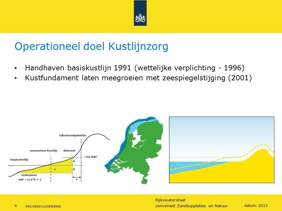 Rijkswaterstaat 4convenant Zandsuppleties en Natuur RWS ONGECLASSIFICEERD datum 2013 Operationeel doel Kustlijnzorg Handhaven basiskustlijn 1991 (wettelijke verplichting - 1996) Kustfundament laten meegroeien met zeespiegelstijging (2001)
