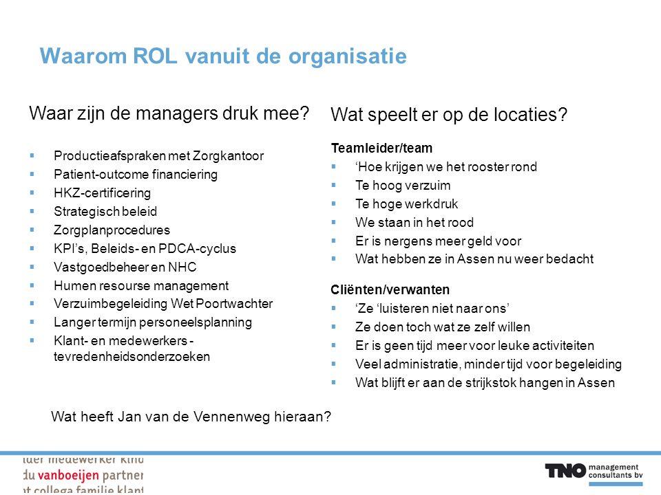 Waarom ROL vanuit de organisatie Waar zijn de managers druk mee.