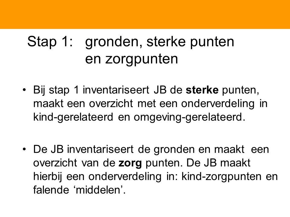 Stap 1: gronden, sterke punten en zorgpunten Bij stap 1 inventariseert JB de sterke punten, maakt een overzicht met een onderverdeling in kind-gerelateerd en omgeving-gerelateerd.