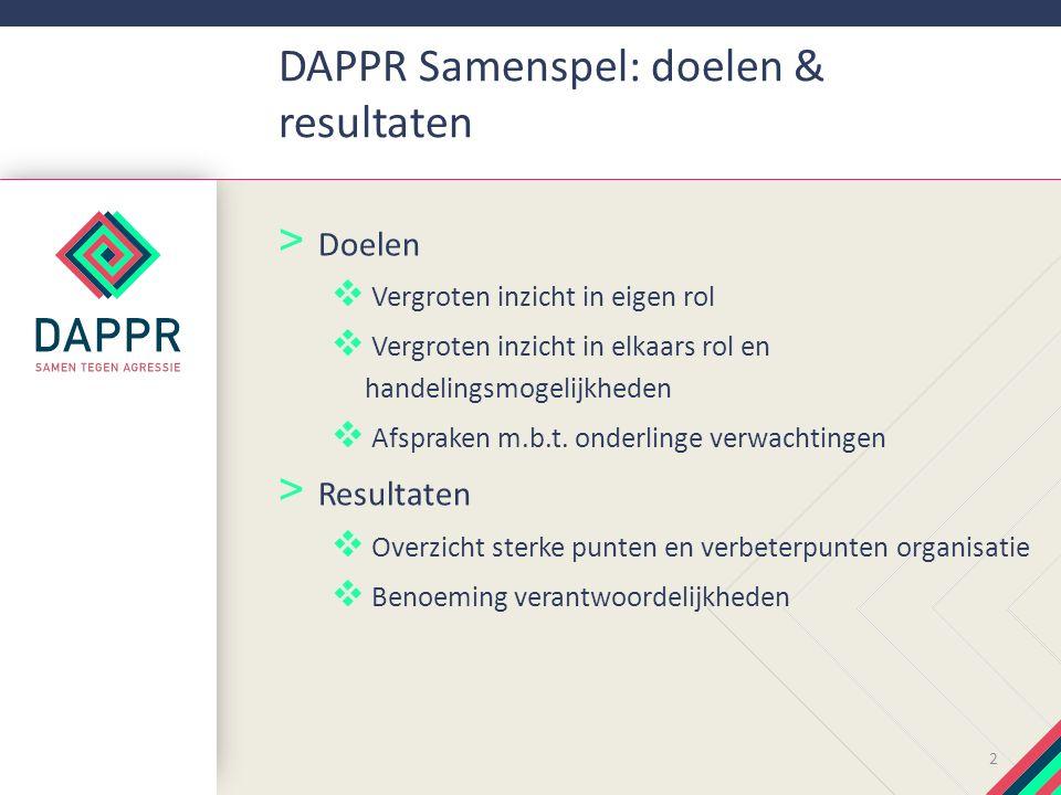 DAPPR Samenspel: doelen & resultaten > Doelen  Vergroten inzicht in eigen rol  Vergroten inzicht in elkaars rol en handelingsmogelijkheden  Afspraken m.b.t.