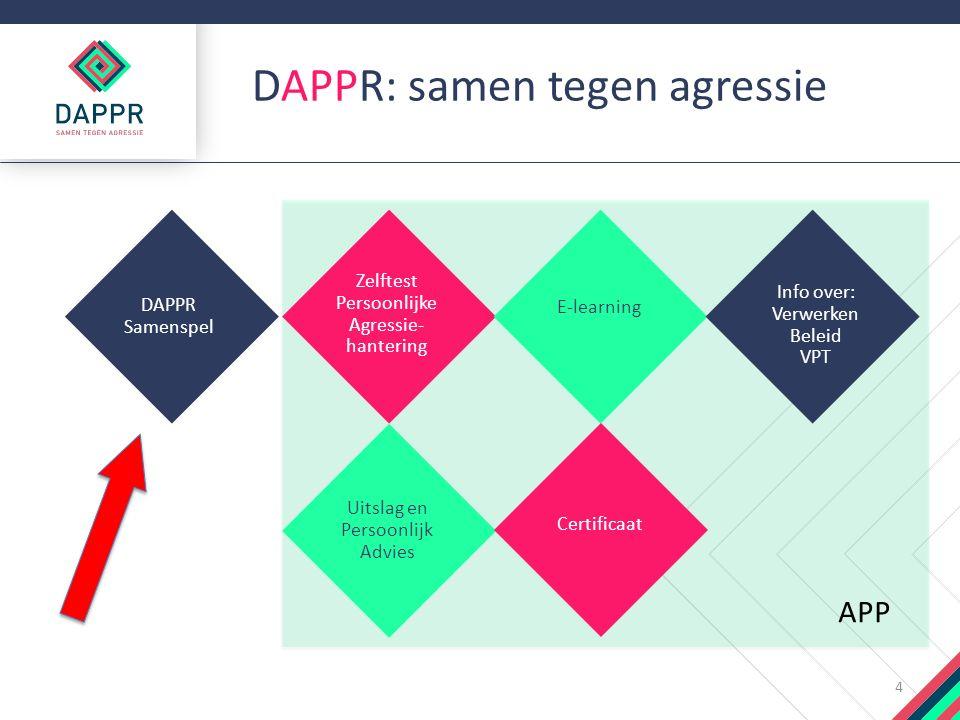 DAPPR: samen tegen agressie 4 Zelftest Persoonlijke Agressie- hantering E-learning Info over: Verwerken Beleid VPT DAPPR Samenspel Uitslag en Persoonlijk Advies Certificaat APP