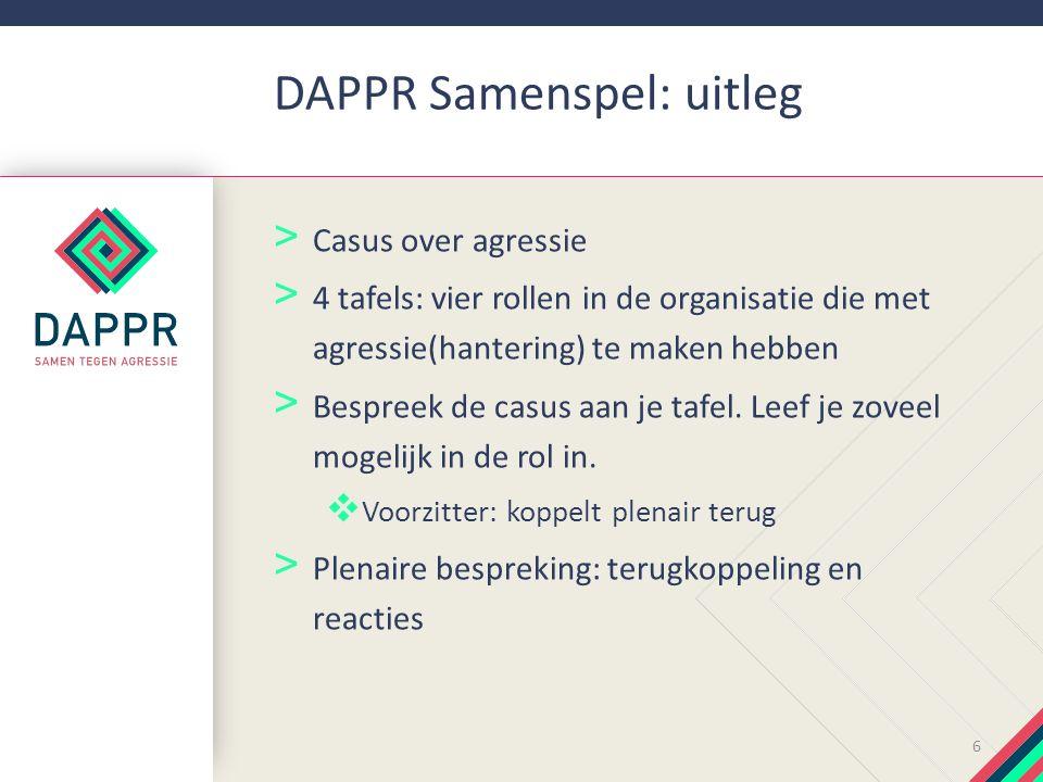 DAPPR Samenspel: uitleg > Casus over agressie > 4 tafels: vier rollen in de organisatie die met agressie(hantering) te maken hebben > Bespreek de casus aan je tafel.
