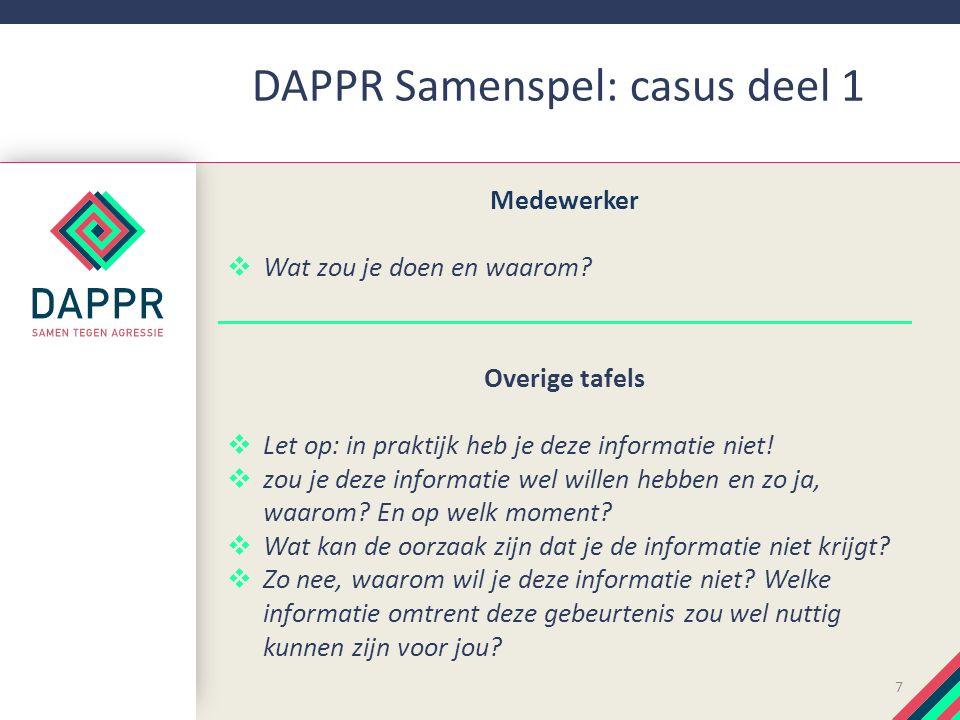 DAPPR Samenspel: casus deel 1 7 Medewerker  Wat zou je doen en waarom.