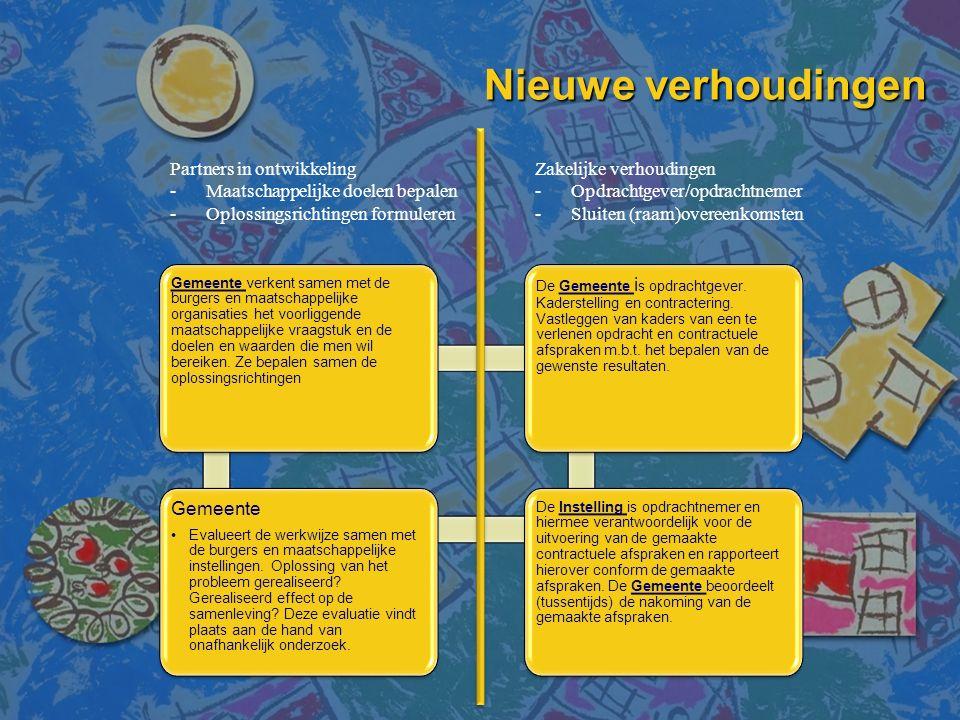 Nieuwe verhoudingen Gemeente verkent samen met de burgers en maatschappelijke organisaties het voorliggende maatschappelijke vraagstuk en de doelen en waarden die men wil bereiken.