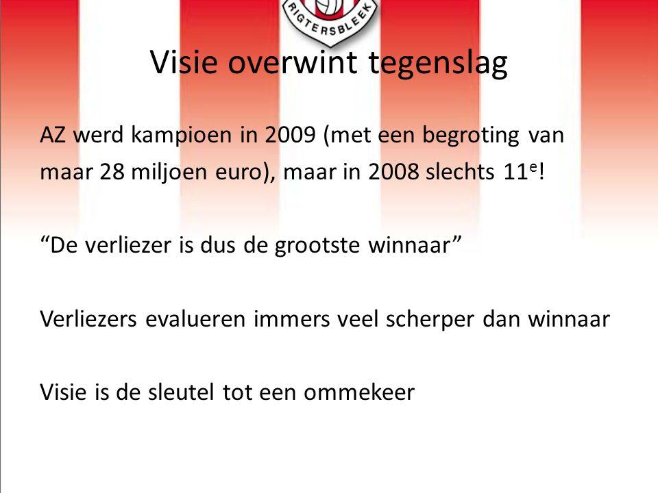 """Visie overwint tegenslag AZ werd kampioen in 2009 (met een begroting van maar 28 miljoen euro), maar in 2008 slechts 11 e ! """"De verliezer is dus de gr"""