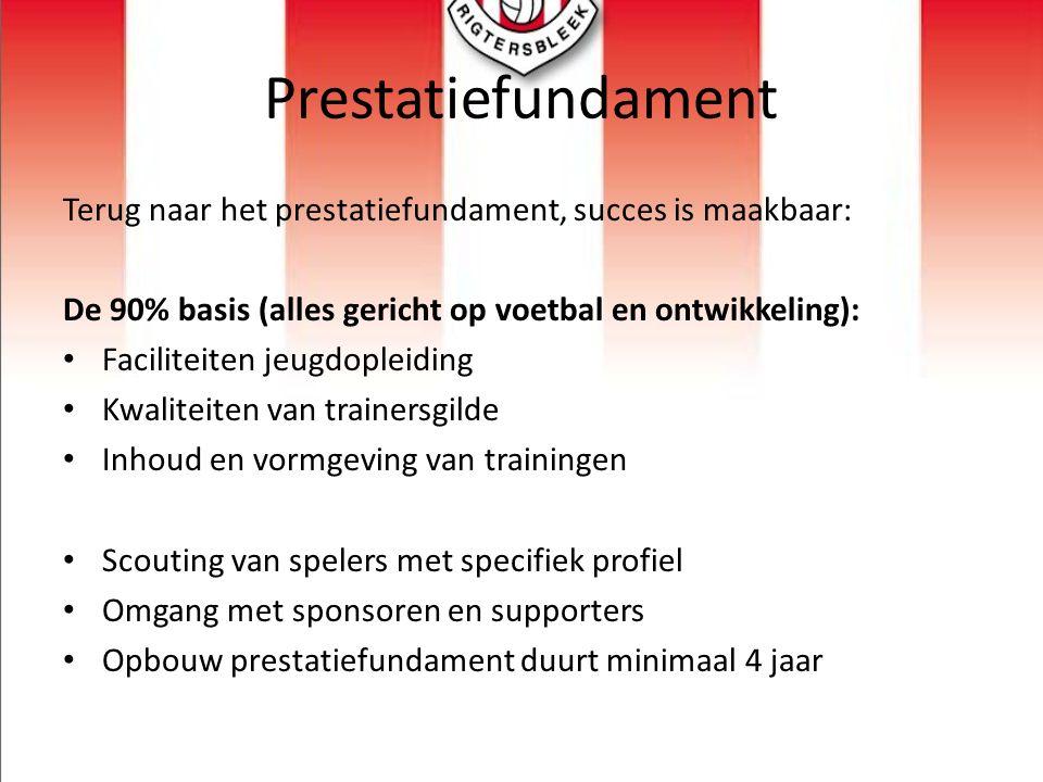 Prestatiefundament Terug naar het prestatiefundament, succes is maakbaar: De 90% basis (alles gericht op voetbal en ontwikkeling): Faciliteiten jeugdo