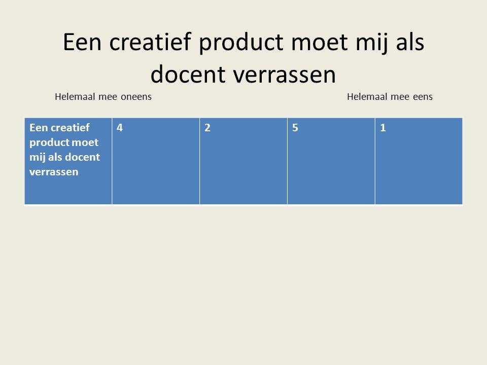 Een creatief product moet mij als docent verrassen Helemaal mee oneensHelemaal mee eens Een creatief product moet mij als docent verrassen 4251
