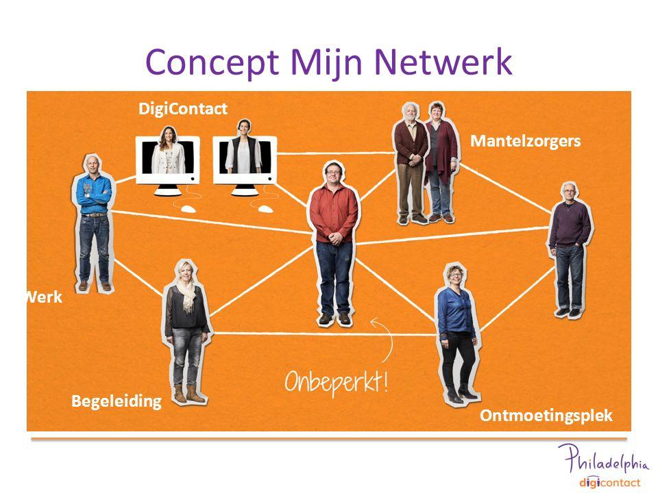 Concept Mijn Netwerk Mantelzorgers Werk DigiContact Begeleiding Ontmoetingsplek