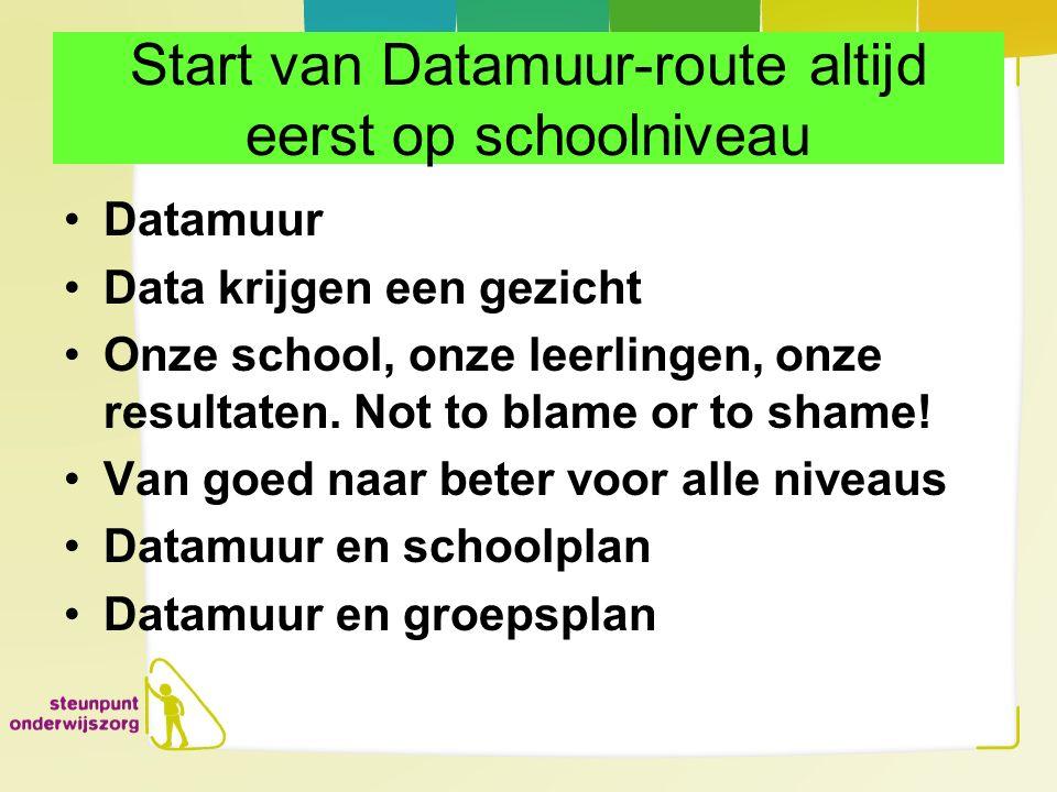 Start van Datamuur-route altijd eerst op schoolniveau Datamuur Data krijgen een gezicht Onze school, onze leerlingen, onze resultaten. Not to blame or