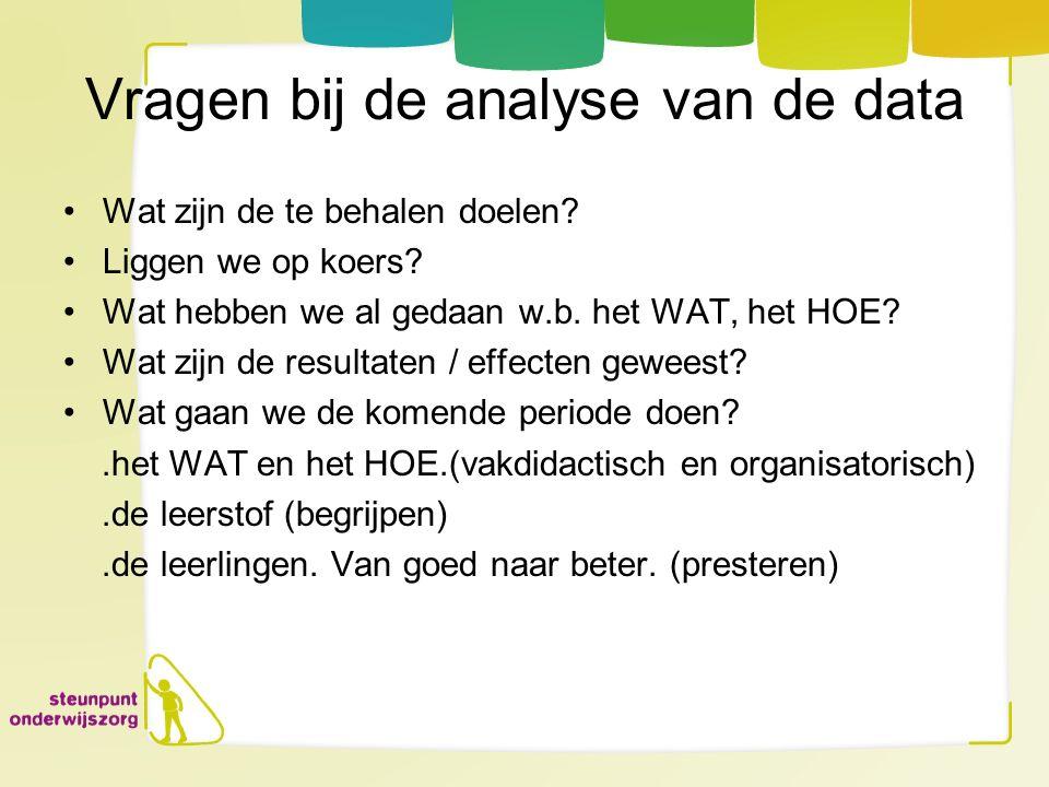 Vragen bij de analyse van de data Wat zijn de te behalen doelen? Liggen we op koers? Wat hebben we al gedaan w.b. het WAT, het HOE? Wat zijn de result