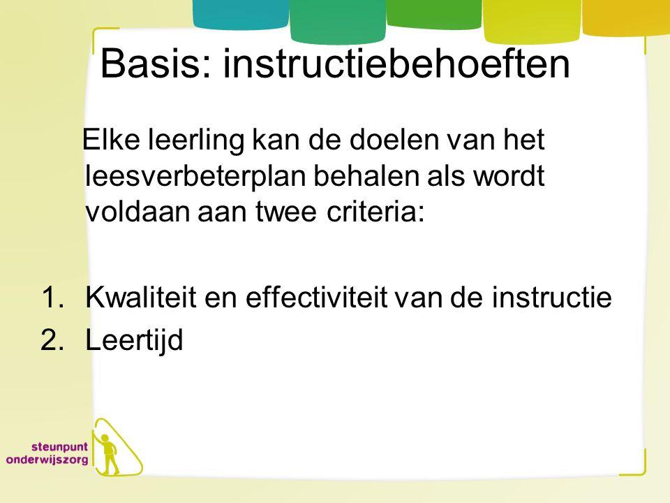 Basis: instructiebehoeften Elke leerling kan de doelen van het leesverbeterplan behalen als wordt voldaan aan twee criteria: 1.Kwaliteit en effectivit