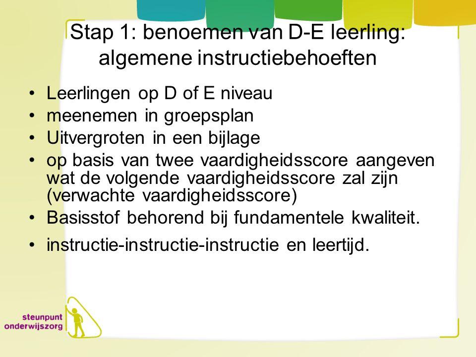 Stap 1: benoemen van D-E leerling: algemene instructiebehoeften Leerlingen op D of E niveau meenemen in groepsplan Uitvergroten in een bijlage op basi