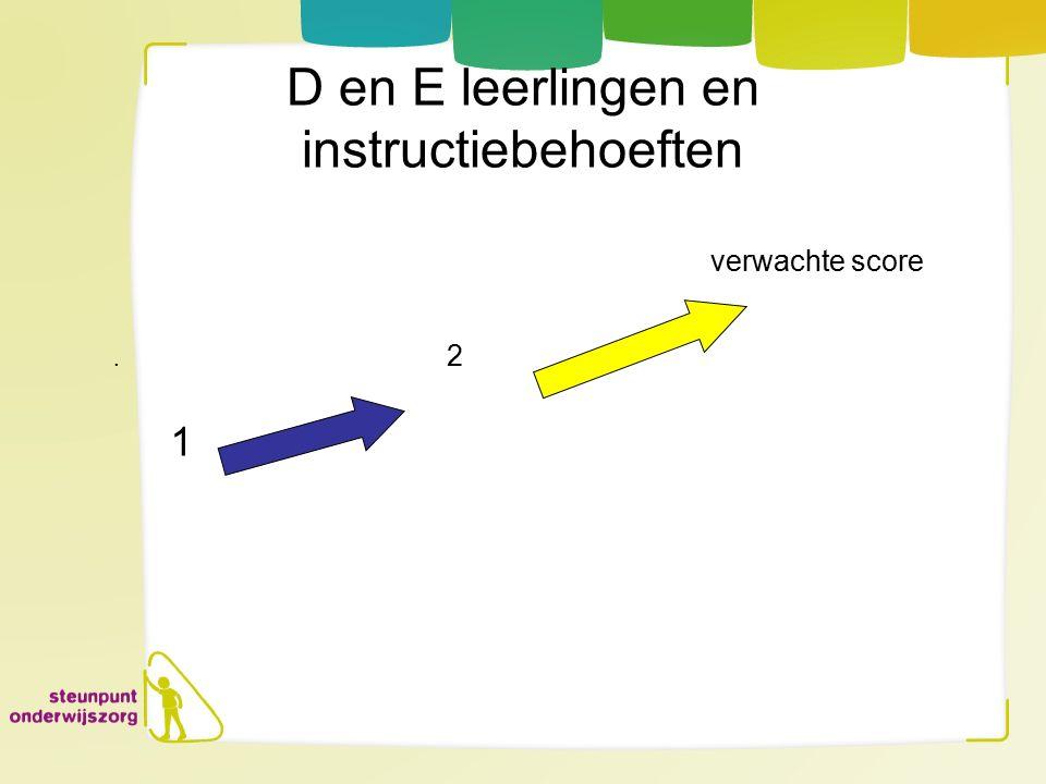 D en E leerlingen en instructiebehoeften verwachte score. 2 1
