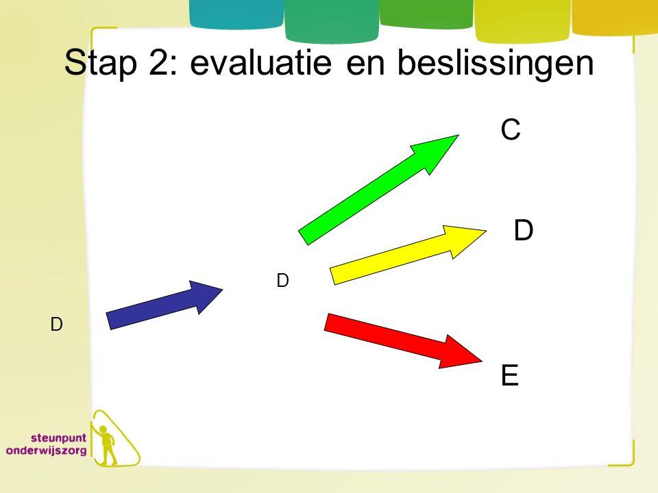 Stap 2: evaluatie en beslissingen C D D E