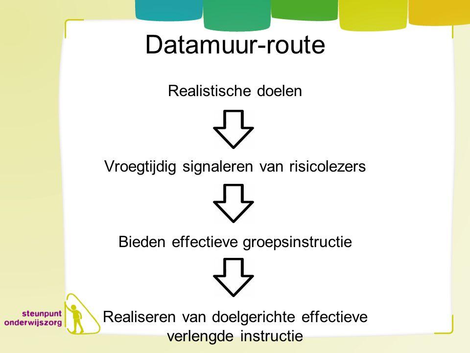 Datamuur-route Realistische doelen Vroegtijdig signaleren van risicolezers Bieden effectieve groepsinstructie Realiseren van doelgerichte effectieve v