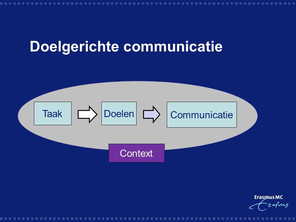Doelgerichte communicatie TaakDoelen Communicatie Context