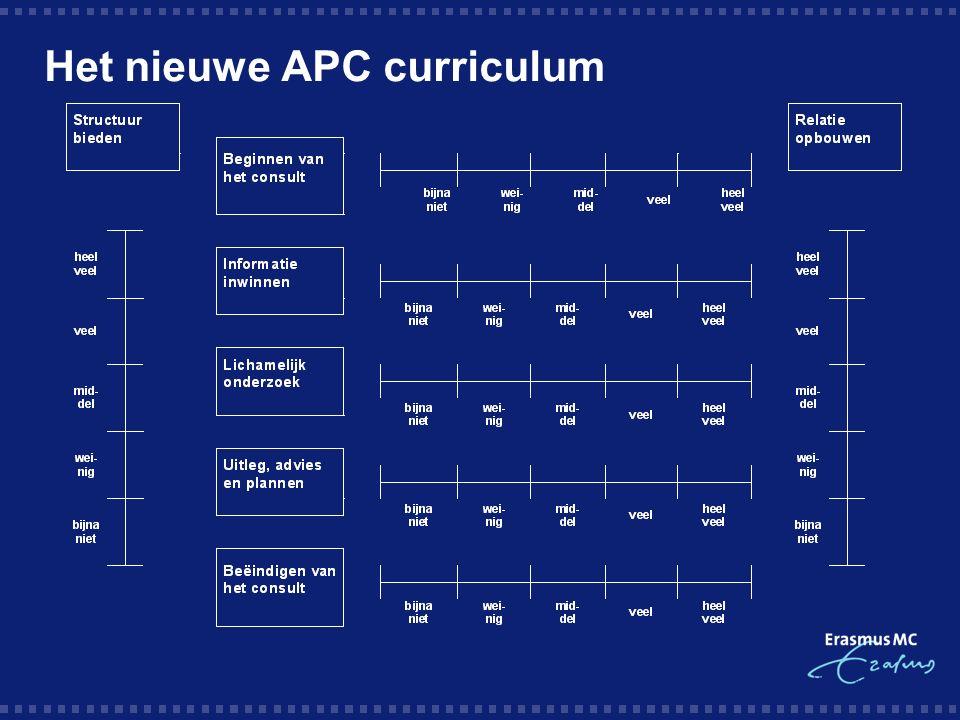 Het nieuwe APC curriculum