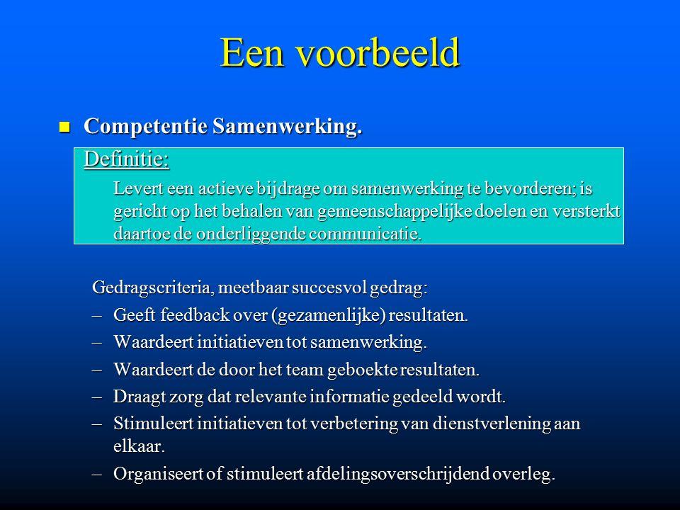 Een voorbeeld Competentie Samenwerking. Competentie Samenwerking.Definitie: Levert een actieve bijdrage om samenwerking te bevorderen; is gericht op h