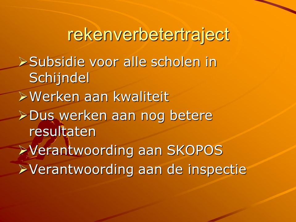 rekenverbetertraject  Subsidie voor alle scholen in Schijndel  Werken aan kwaliteit  Dus werken aan nog betere resultaten  Verantwoording aan SKOPOS  Verantwoording aan de inspectie