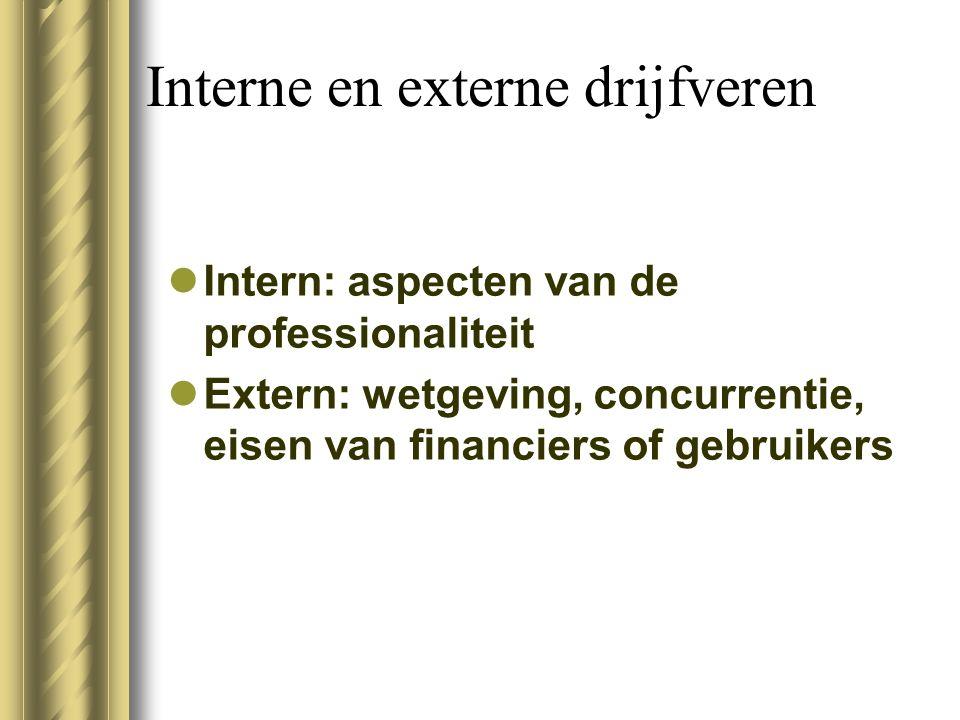 Interne en externe drijfveren Intern: aspecten van de professionaliteit Extern: wetgeving, concurrentie, eisen van financiers of gebruikers