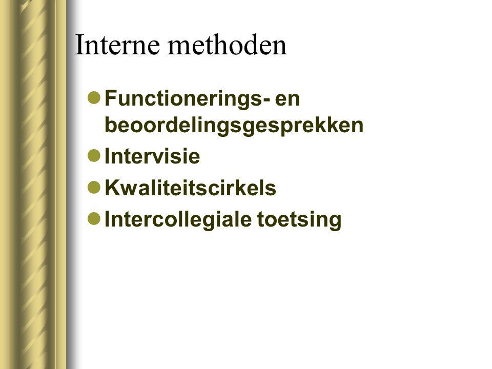 Interne methoden Functionerings- en beoordelingsgesprekken Intervisie Kwaliteitscirkels Intercollegiale toetsing