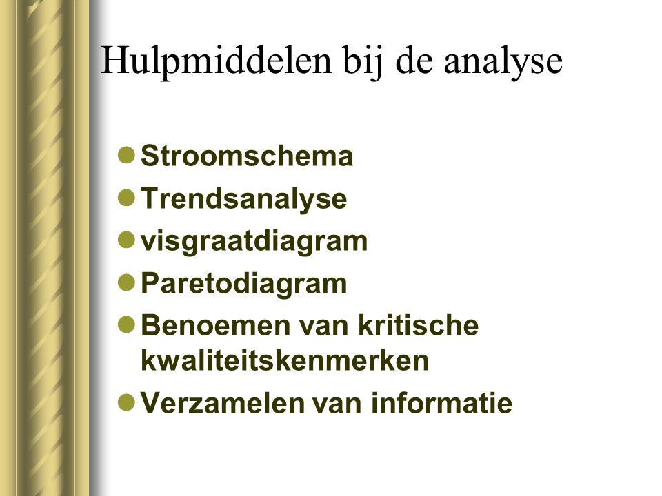 Hulpmiddelen bij de analyse Stroomschema Trendsanalyse visgraatdiagram Paretodiagram Benoemen van kritische kwaliteitskenmerken Verzamelen van informa