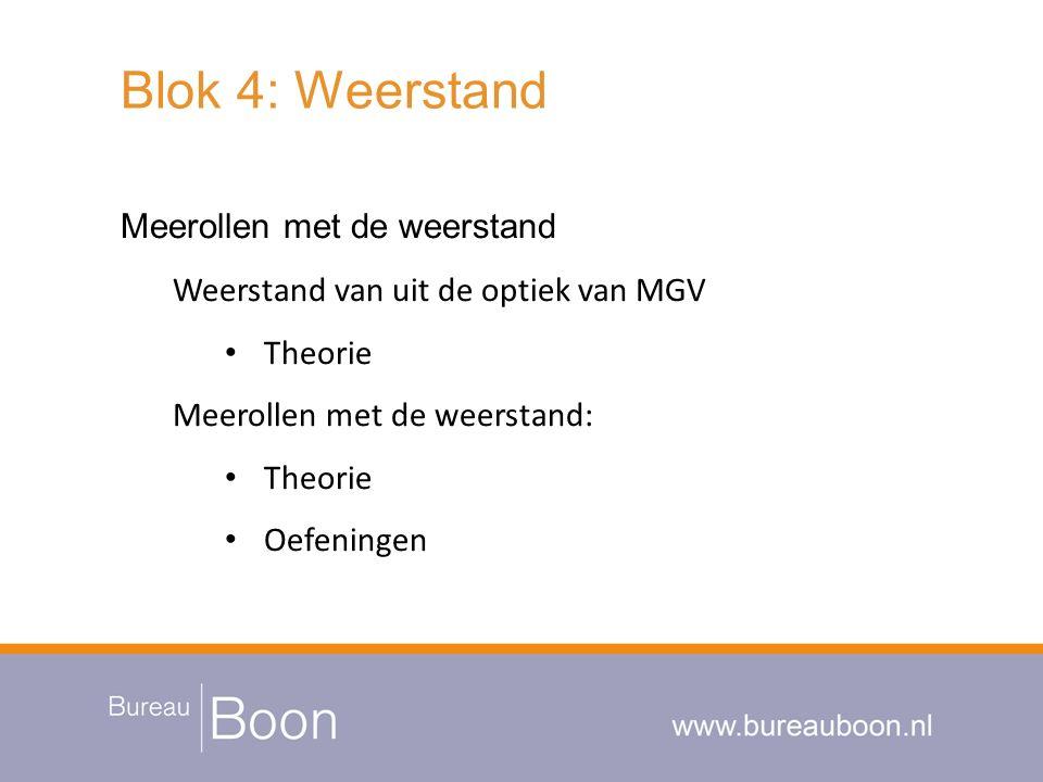 Blok 4: Weerstand Meerollen met de weerstand Weerstand van uit de optiek van MGV Theorie Meerollen met de weerstand: Theorie Oefeningen