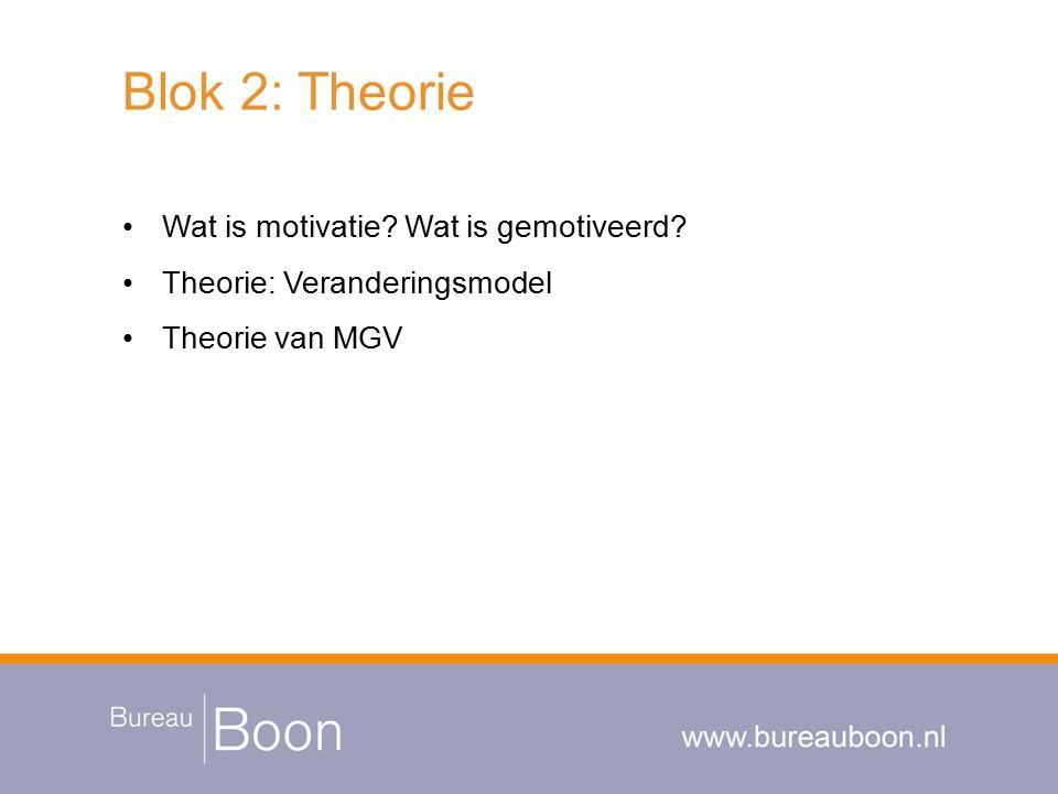 Blok 2: Theorie Wat is motivatie? Wat is gemotiveerd? Theorie: Veranderingsmodel Theorie van MGV