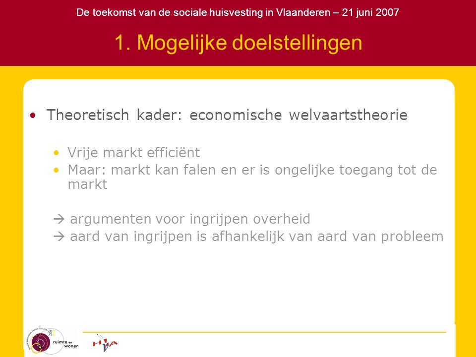 De toekomst van de sociale huisvesting in Vlaanderen – 21 juni 2007 1. Mogelijke doelstellingen Theoretisch kader: economische welvaartstheorie Vrije