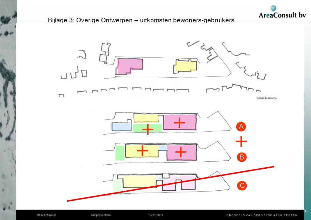 Bijlage 3: Overige Ontwerpen – uitkomsten bewoners-gebruikers 31 Rapportage haalbaarheidstudie MFA Achtmaal