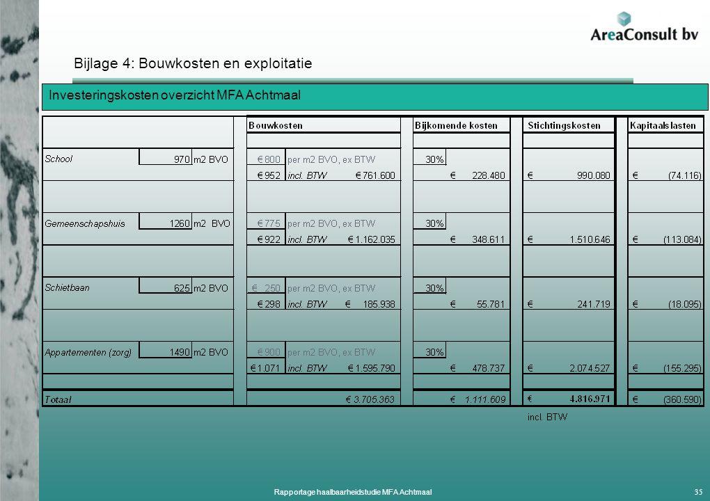 Bijlage 4: Bouwkosten en exploitatie 35 Rapportage haalbaarheidstudie MFA Achtmaal Investeringskosten overzicht MFA Achtmaal