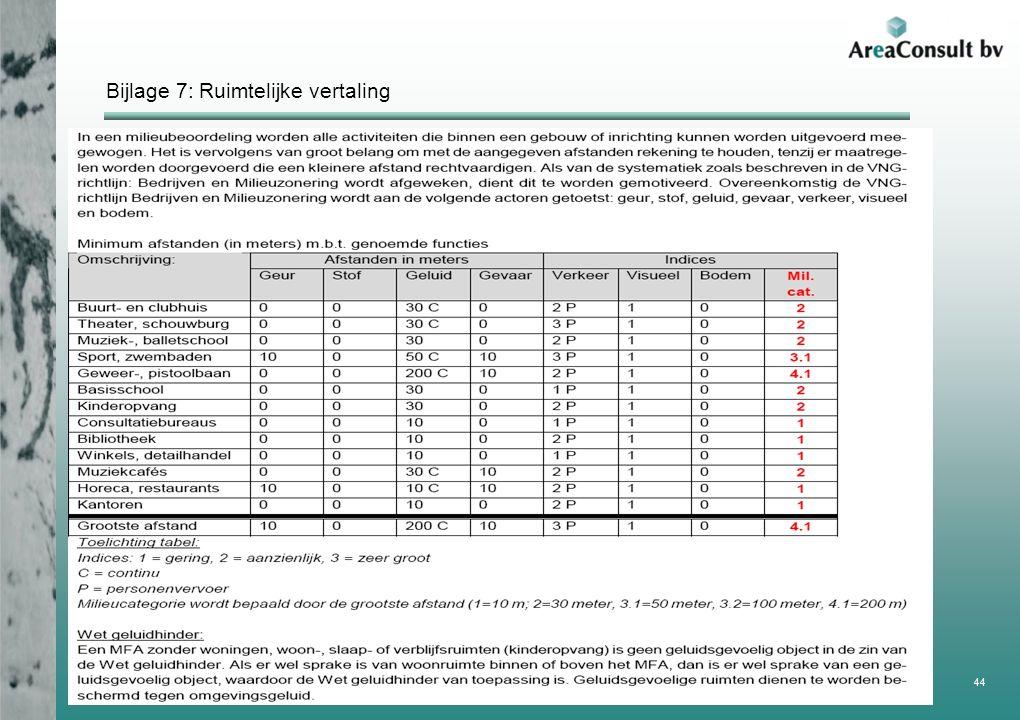 Bijlage 7: Ruimtelijke vertaling Rapportage haalbaarheidstudie MFA Achtmaal 44