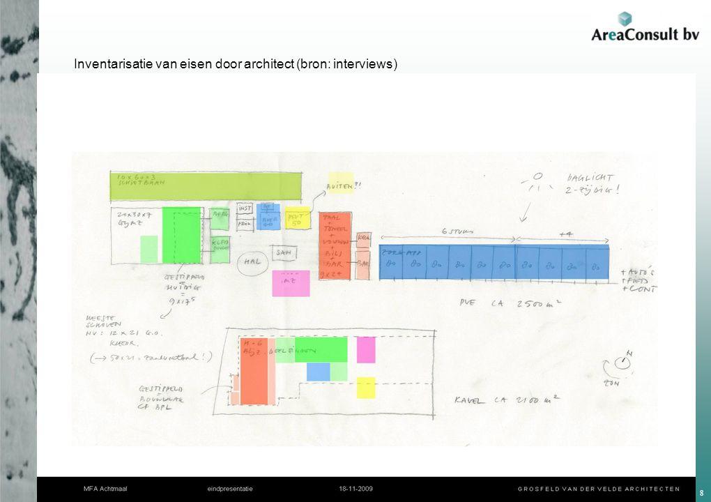 Inventarisatie van eisen door architect (bron: interviews) 8 Rapportage haalbaarheidstudie MFA Achtmaal
