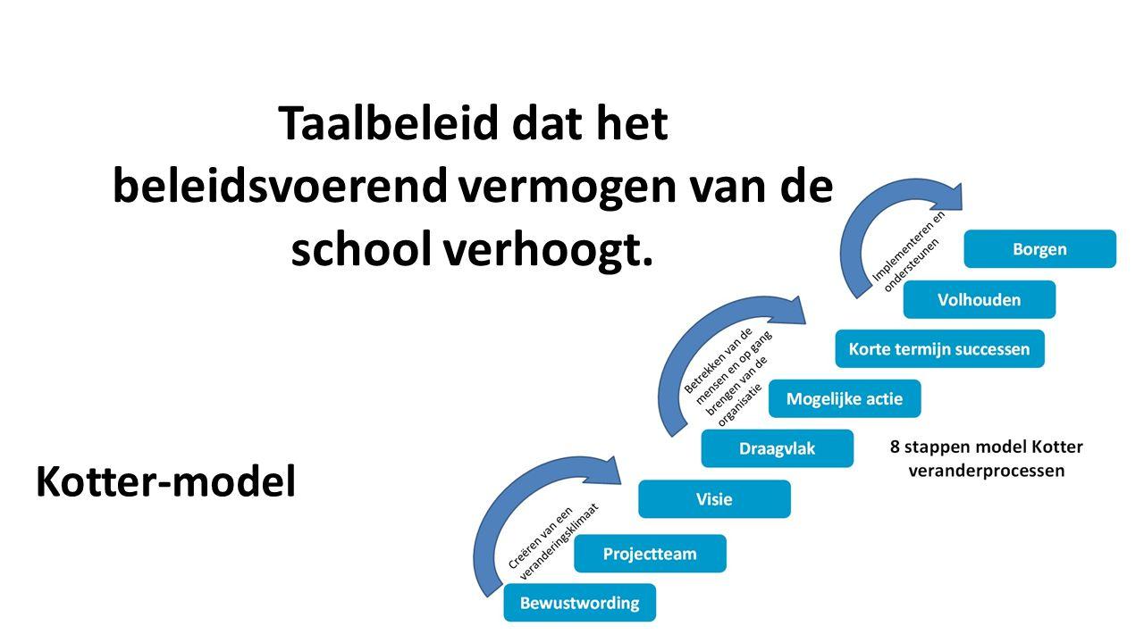 Kotter-model Taalbeleid dat het beleidsvoerend vermogen van de school verhoogt.
