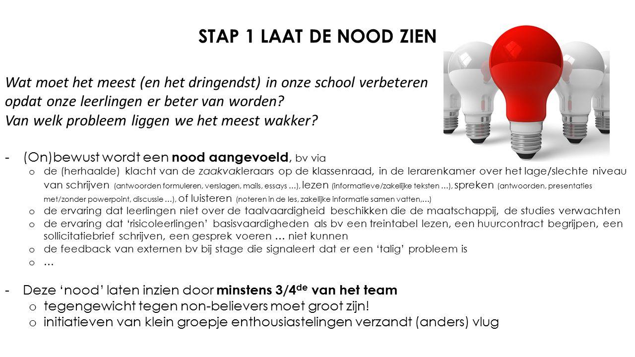 STAP 1 LAAT DE NOOD ZIEN Wat moet het meest (en het dringendst) in onze school verbeteren opdat onze leerlingen er beter van worden.