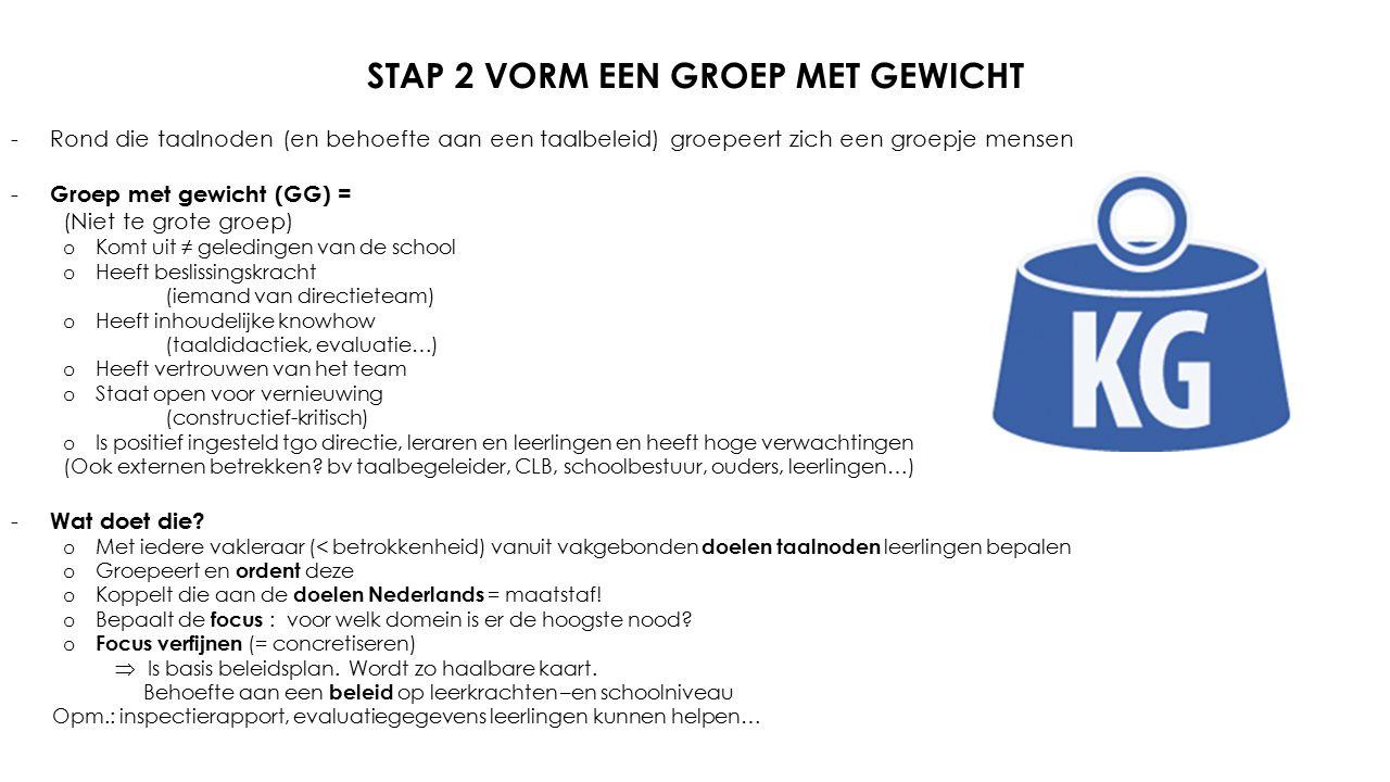 STAP 3 ONTWIKKEL VISIE Vanuit de analyse van het urgente probleem kunnen best doelstellingen geformuleerd worden.