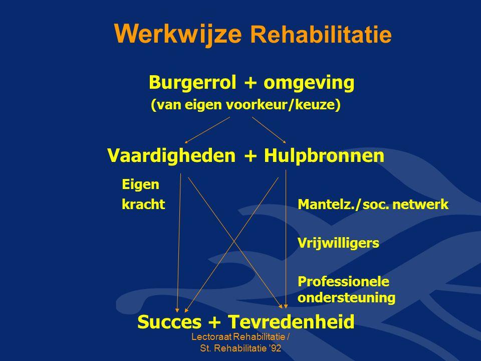 Werkwijze Rehabilitatie Burgerrol + omgeving (van eigen voorkeur/keuze) Vaardigheden + Hulpbronnen Eigen kracht Mantelz./soc.
