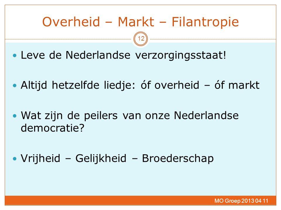 Overheid – Markt – Filantropie Leve de Nederlandse verzorgingsstaat! Altijd hetzelfde liedje: óf overheid – óf markt Wat zijn de peilers van onze Nede