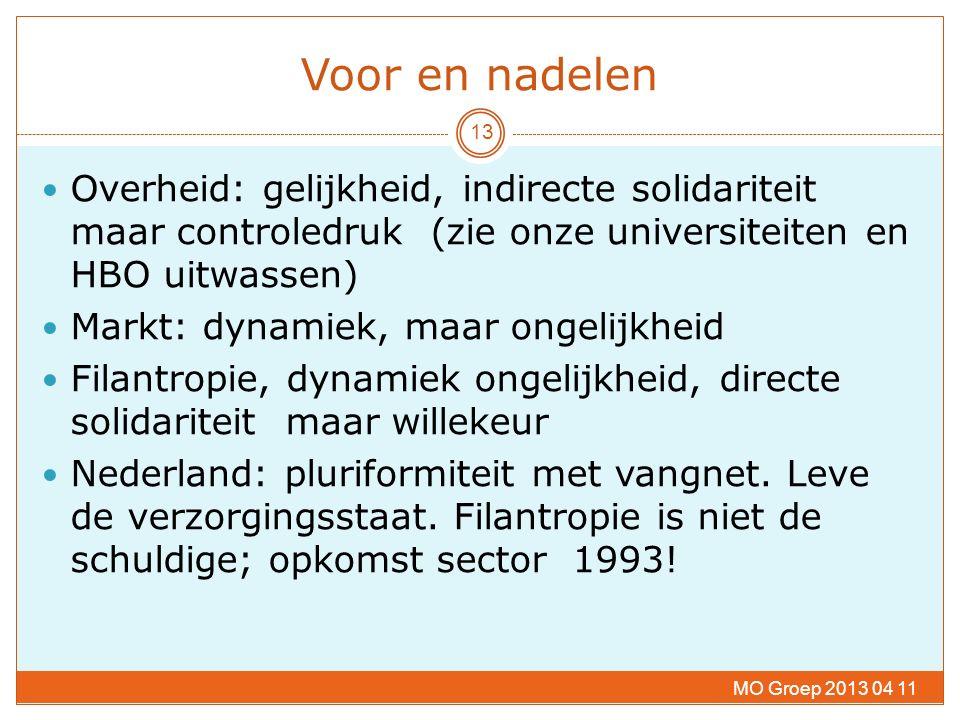 Voor en nadelen Overheid: gelijkheid, indirecte solidariteit maar controledruk (zie onze universiteiten en HBO uitwassen) Markt: dynamiek, maar ongelijkheid Filantropie, dynamiek ongelijkheid, directe solidariteit maar willekeur Nederland: pluriformiteit met vangnet.