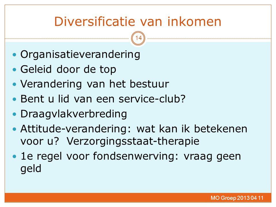 Diversificatie van inkomen Organisatieverandering Geleid door de top Verandering van het bestuur Bent u lid van een service-club? Draagvlakverbreding