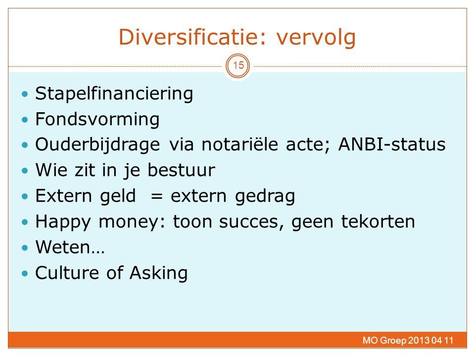 Diversificatie: vervolg Stapelfinanciering Fondsvorming Ouderbijdrage via notariële acte; ANBI-status Wie zit in je bestuur Extern geld = extern gedra