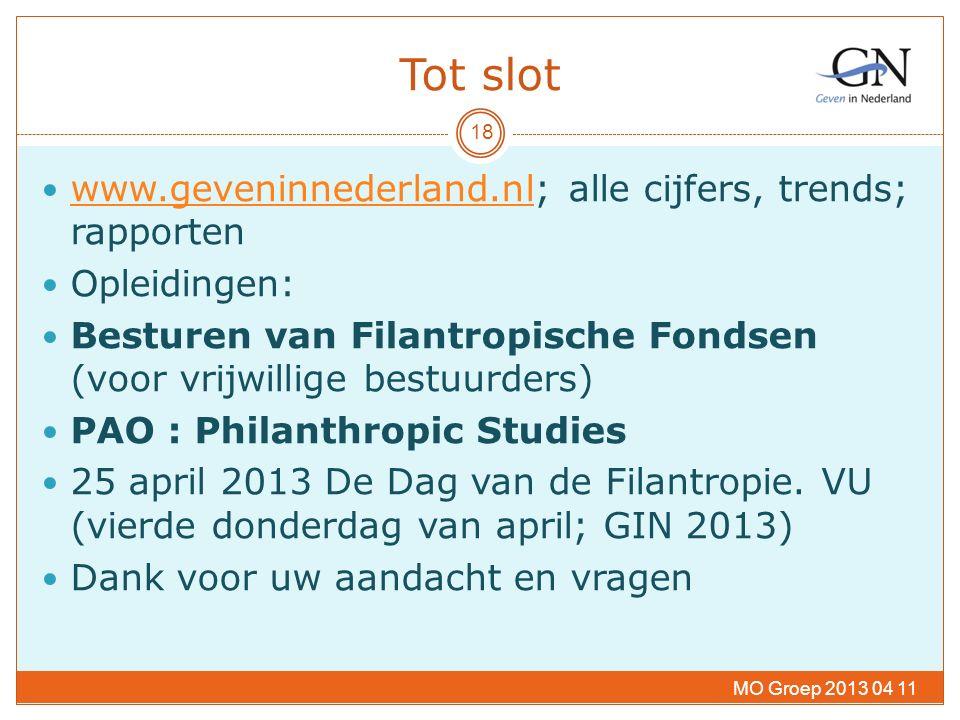 Tot slot www.geveninnederland.nl; alle cijfers, trends; rapporten www.geveninnederland.nl Opleidingen: Besturen van Filantropische Fondsen (voor vrijwillige bestuurders) PAO : Philanthropic Studies 25 april 2013 De Dag van de Filantropie.